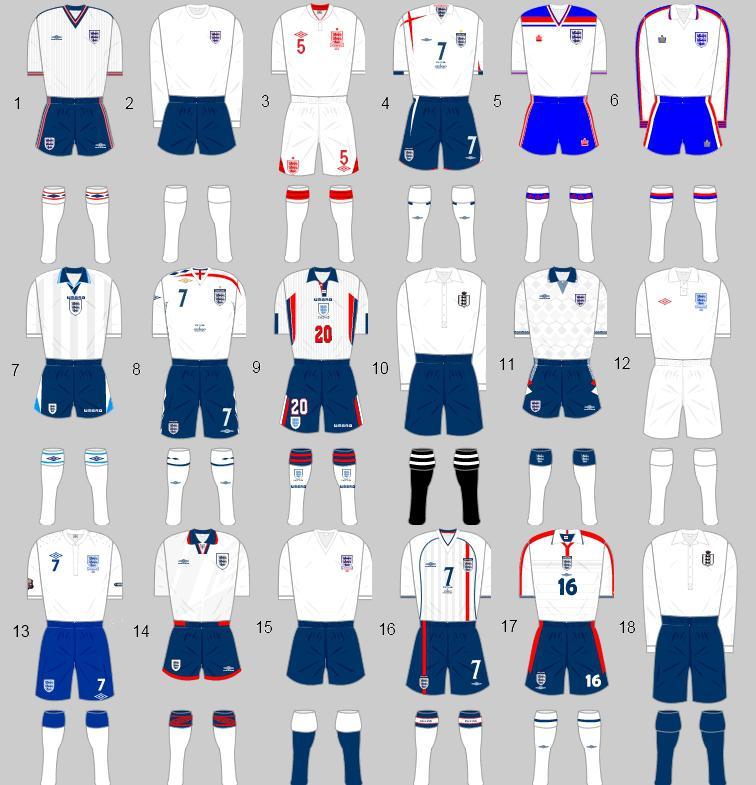 England Football Team Kit History Of Christmas Cbhbwf Topmerrychristmas Info
