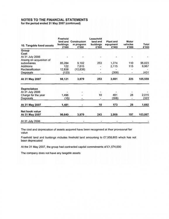 Fair Value confimrnation, Provisional- 2006-07.jpg