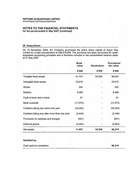 Fair Value Adjustment- Provisional, 2006-07.jpg