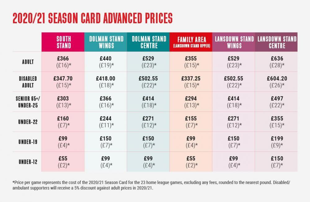 city_2021_seasoncards_pricinggrid_webstory.jpg